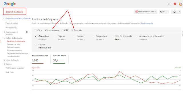 clasificaciones y tráfico de búsqueda