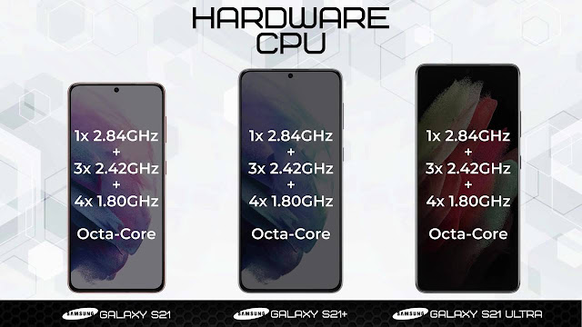 Samsung Galaxy S21 vs Samsung Galaxy S21+ vs Samsung Galaxy S21 Ultra Hardware CPU