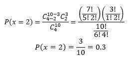 Ejercicio Resuelto Distribución Hipergeométrica.