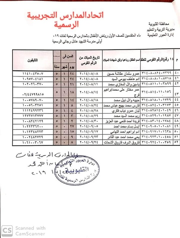 نتيجة تنسيق المرحلة الأولى برياض الأطفال للعام الدراسي الجديد بمحافظة القليوبية 462