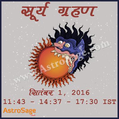 Surya Grahan ki avdhikal subh hone ke sath he ashubh bhi hoti hai.