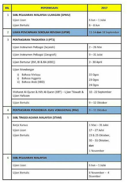 Takwim Peperiksaan Awam 2017 Smk Telok Kerang