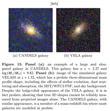 An example of a galaxy image from CANDELS Survey  (Primack+, 1805.12331v1, 31 May 2018)