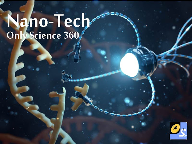 Nano-Tech Definition nano-meter How it started Aplication of Nano-tech science, only science technology Physics Chemistry Biology Electricity learn