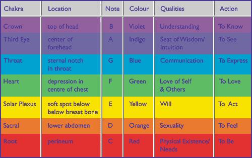 Colour Chart Crown