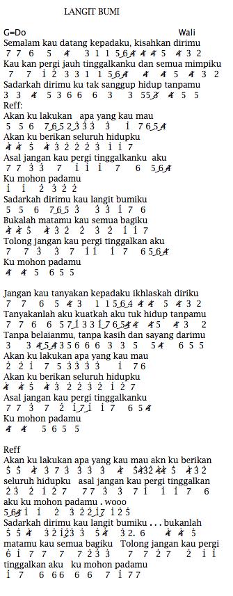 Not Angka Pianika Lagu Wali Langit Bumi