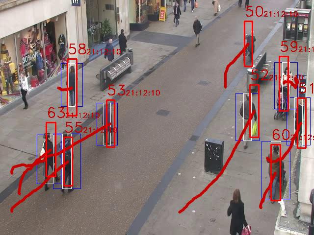 Multi target tracking
