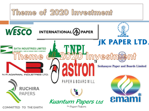 INVESTMENT THEME : 2020 DON'T MISS