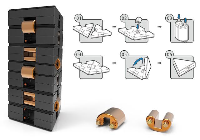 Panel Surya Portabel Solusi Sumber Listrik Ketika Berada di Luar Ruangan
