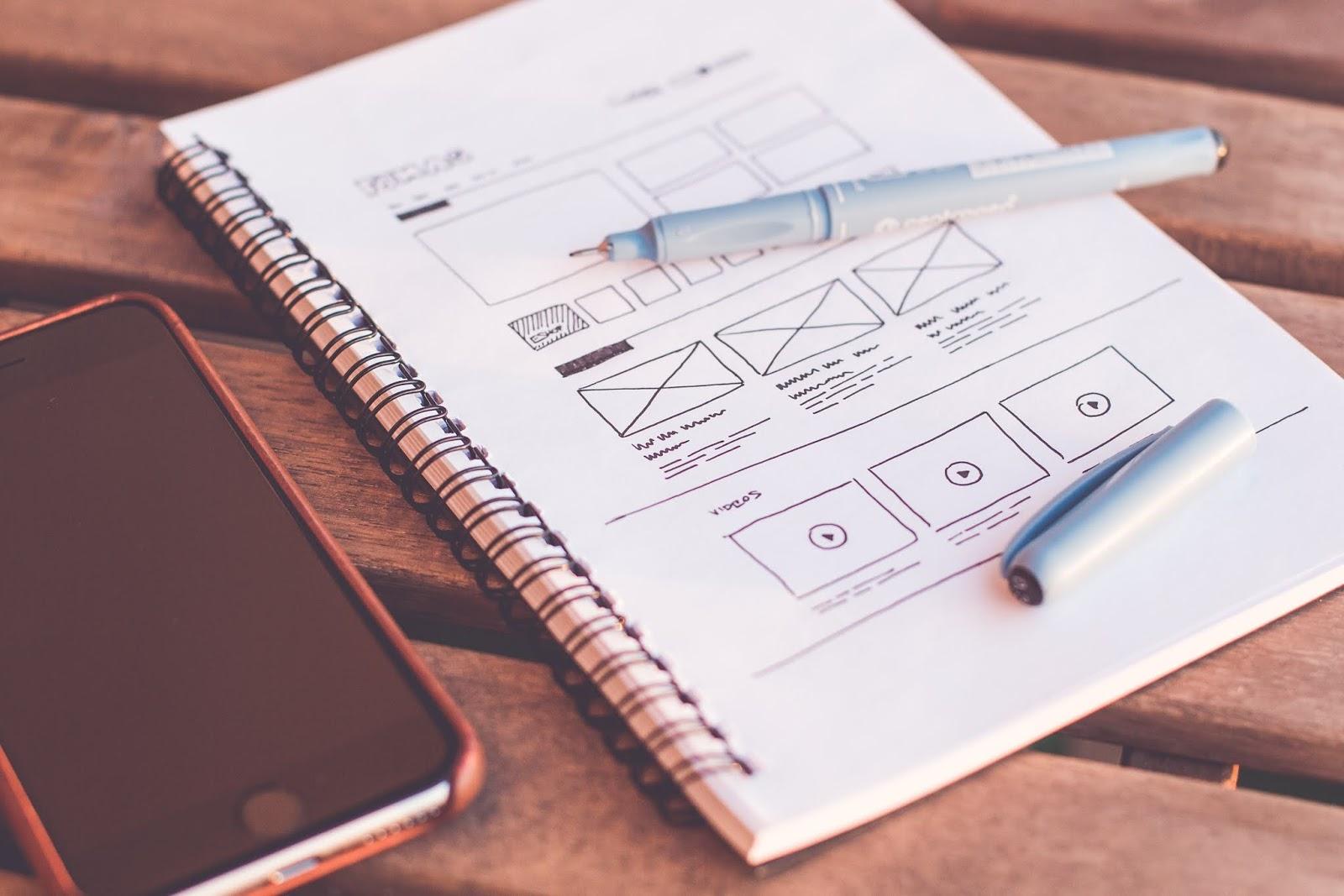 Our Web Design Service Process