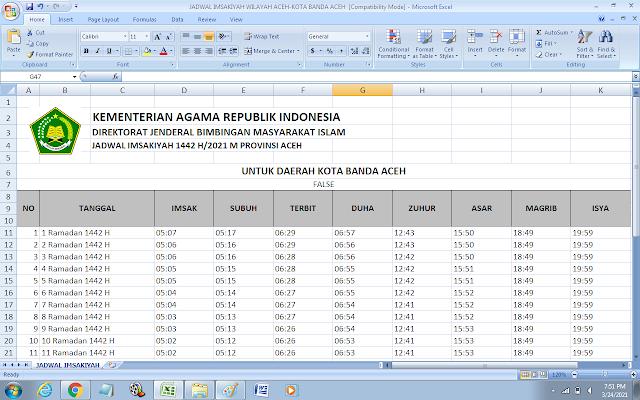 Jadwal Imsakiyah Ramadhan 1442 H Kota Banda Aceh, Provinsi Aceh