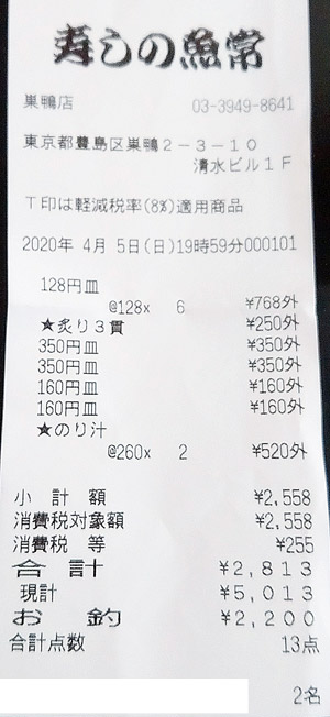 寿しの魚常 巣鴨店 2020/4/5 飲食のレシート
