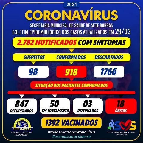 Sete Barras confirma novo óbito e soma 18 mortes por Coronavirus - Covid-19