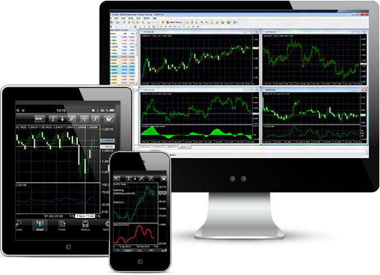 Considerate Forex Brokers and Trading Platforms