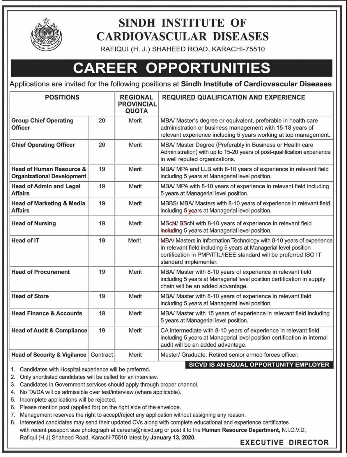 Sindh Institute of Cardiovascular Diseases Jobs 2020