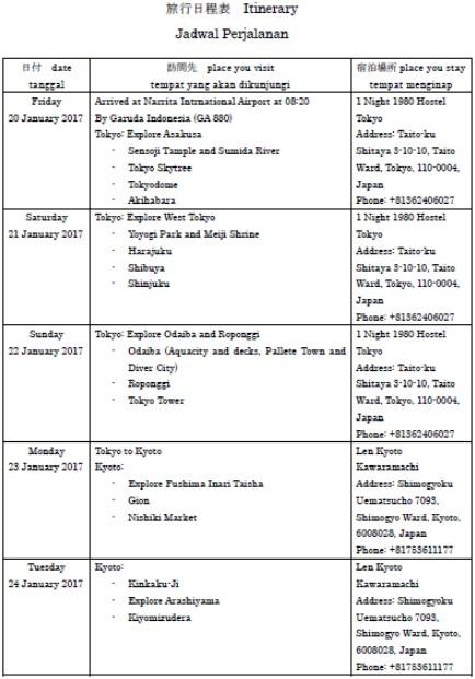 contoh itinerary pengajuan visa jepang