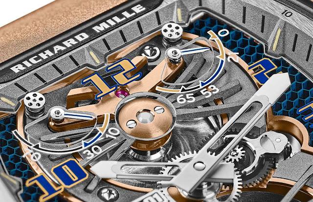 Richard Mille RM 21-01 Tourbillon Aerodyne