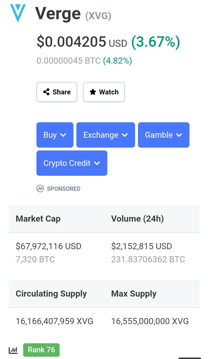 verge cryptocurrency future price