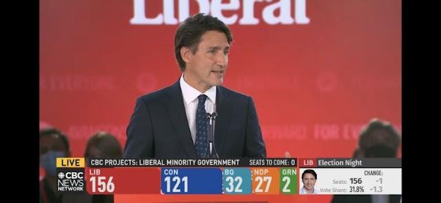 कनाडा चुनाव में जस्टिन ट्रूडो की लिबलर पार्टी की लगातार तीसरी बार जीत, लेकिन बहुमत से दूर