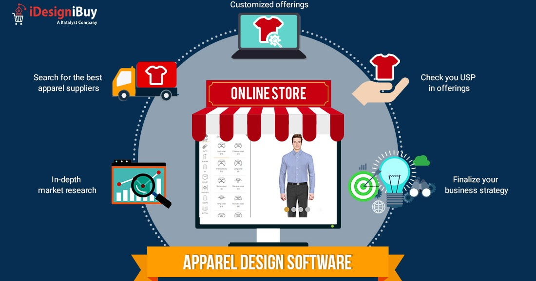 Pro-tips To Fly High Your Estore With Apparel Design Software