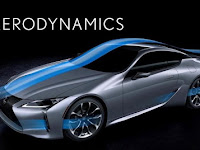 Pengaruh Aerodinamika Pada Performa Mobil