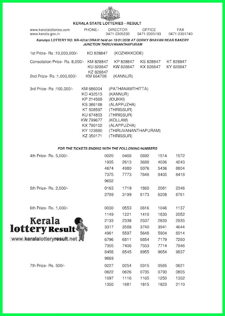 Kerala Lottery Result 18-01-2020 Karunya KR-431 (keralalotteryresult.net)-