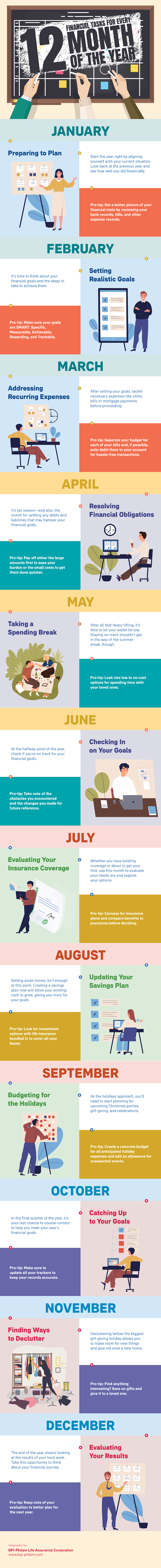 12 Financial Tasks For Every Month Of The Year #infographic #Financial Tasks #Expenses