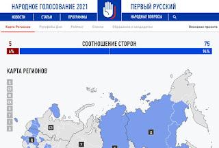 Голосование Сергей Вострецов
