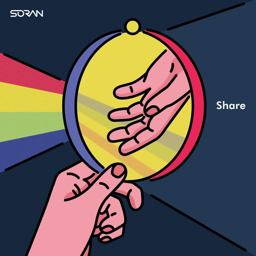 SORAN – Share – EP (ITUNES MATCH AAC M4A)