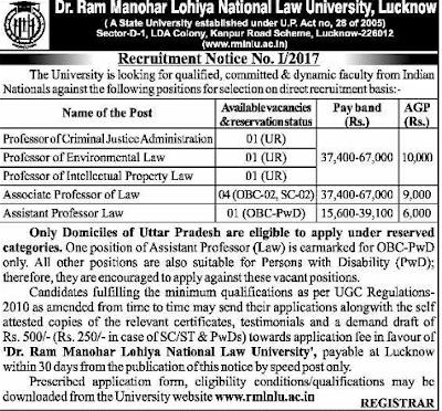 RMLNLU Recruitment 2017 rmlnlu.ac.in Application Form