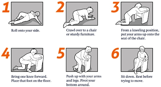What to Do If You Fall: Health Tip
