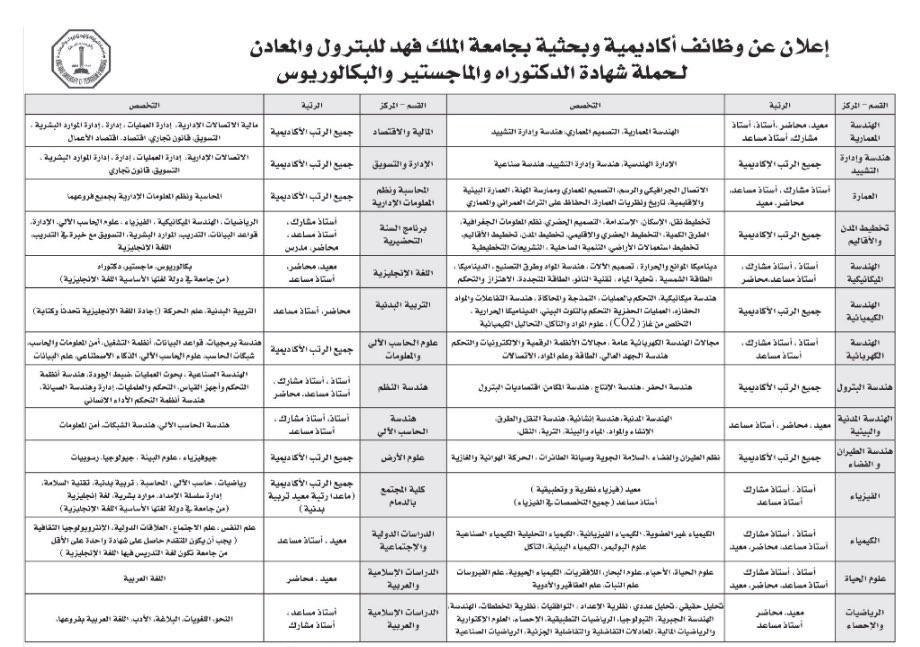 تعلن جامعة الملك فهد للبترول والمعادن عن طرح وظائف أكاديمية وبحثية