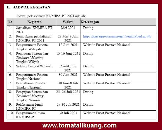 jadwal kn mipa pt tahun 2021 tomatalikuang.com