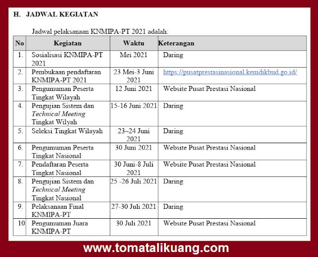 Jadwal & Persyaratan KN MIPA PT Tahun 2021 Secara Daring / Online