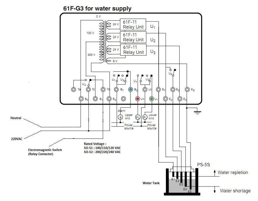 Rekayasa Sederhana: Sinyalir (alat isyarat) Untuk Kondisi