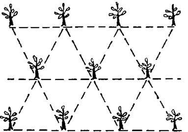 Pattern Design System Advantages