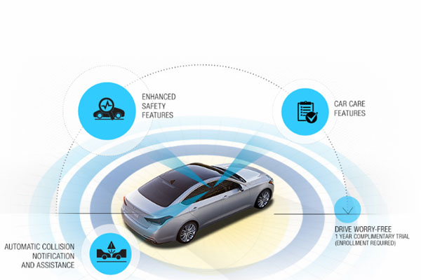 Hyundai Blue Link technology