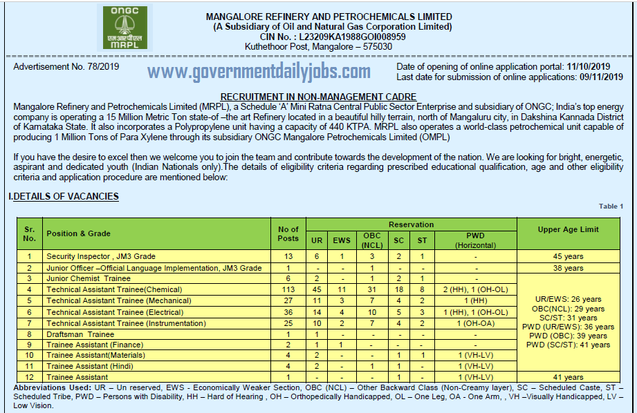MRPL Non Management Cadre2019 Jobs