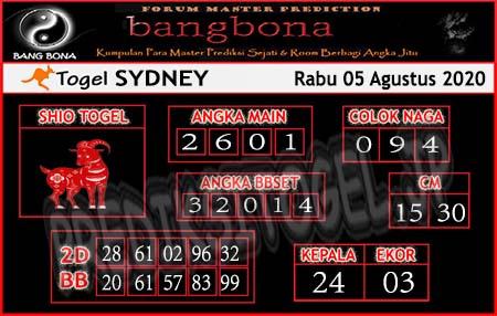 Prediksi Bangbona Sydney Rabu 05 Agustus 2020