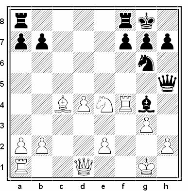 Posición de la partida de ajedrez Gerardo Fabián Barbero - Torben Sörensen (X Politiken Cup, Copenhague, 1988)