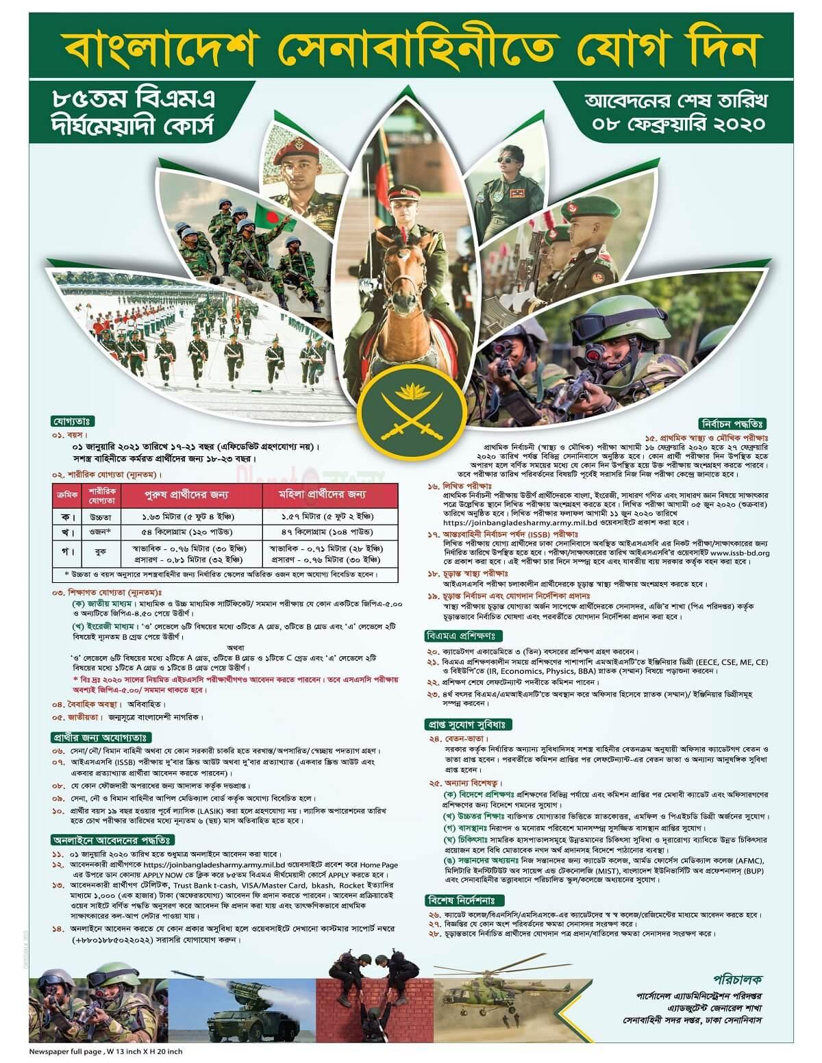 army circular 2020