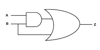 Rangkaian Gerbang Logika Z   =  ( A . B ) + B