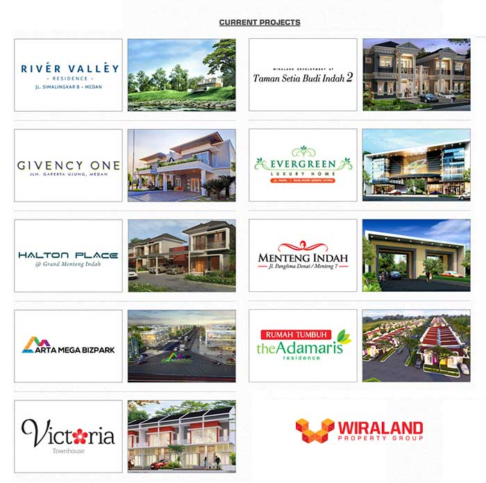 Proyek Wiraland Property Group medan