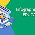 infographics : บทนำ