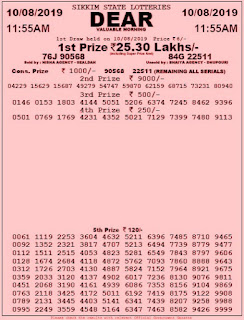 Sikkim State Lottery Dear Respect Results 12 August 2019 Draw