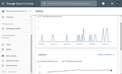 Cara Menghapus Alamat URL Link Blog Di Google Webmaster Tools