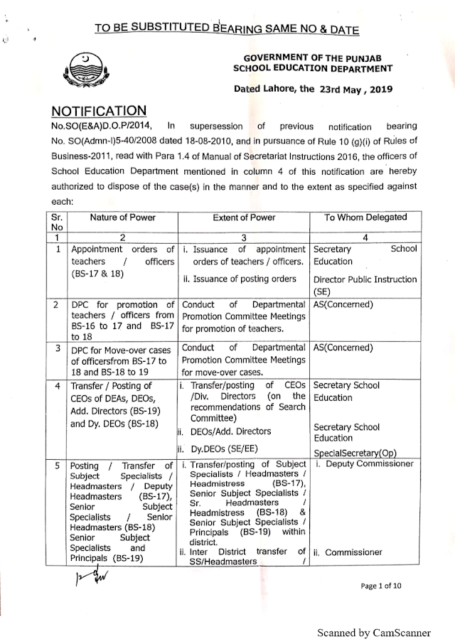 DELEGATION OF POWERS OF SCHOOL EDUCATION DEPARTMENT