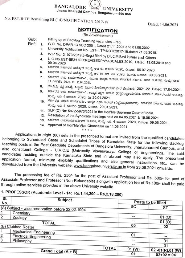Bangalore University Zoology Faculty Jobs 2021