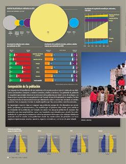 Apoyo Primaria Atlas de Geografía del Mundo 5to. Grado Capítulo 3 Lección 1 Limites Fronterizos, Fronteras, Dinámica de la Población, Distribución de la Población