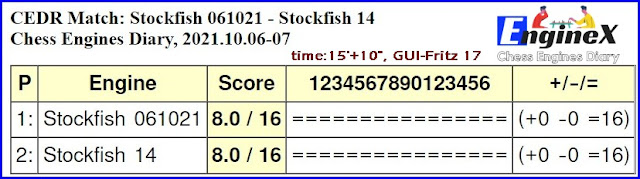 Chess Engines Diary - Tournaments 2021 - Page 14 20211006.StockfishMatch
